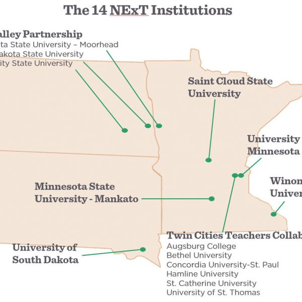 The 14 Next Institutions